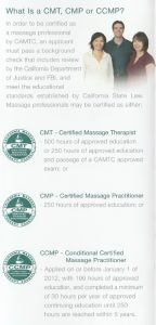 types of CAMTC certification