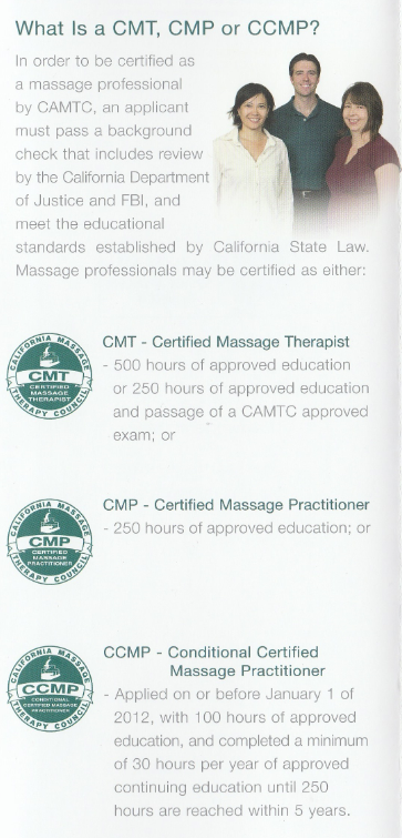 What is California Massage Therapy Certification? | Adaptive Touch ...